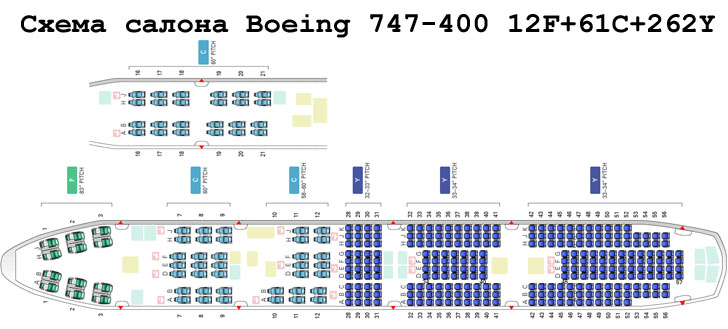 Схема боинг 747 400
