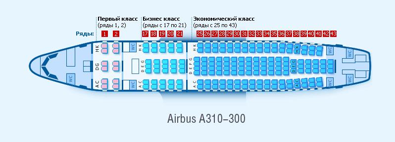 Дальность полета – от 3700 до