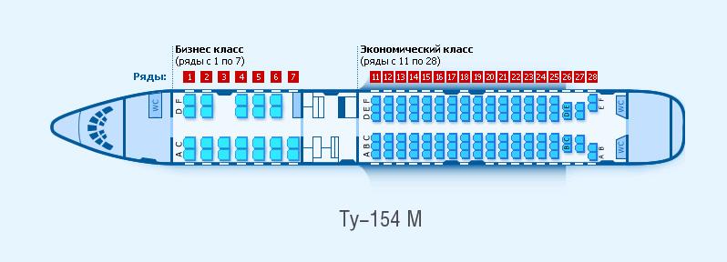 Дальность полета - 3500 км;